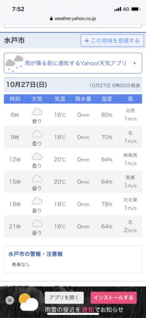水戸マラソン2019気象条件